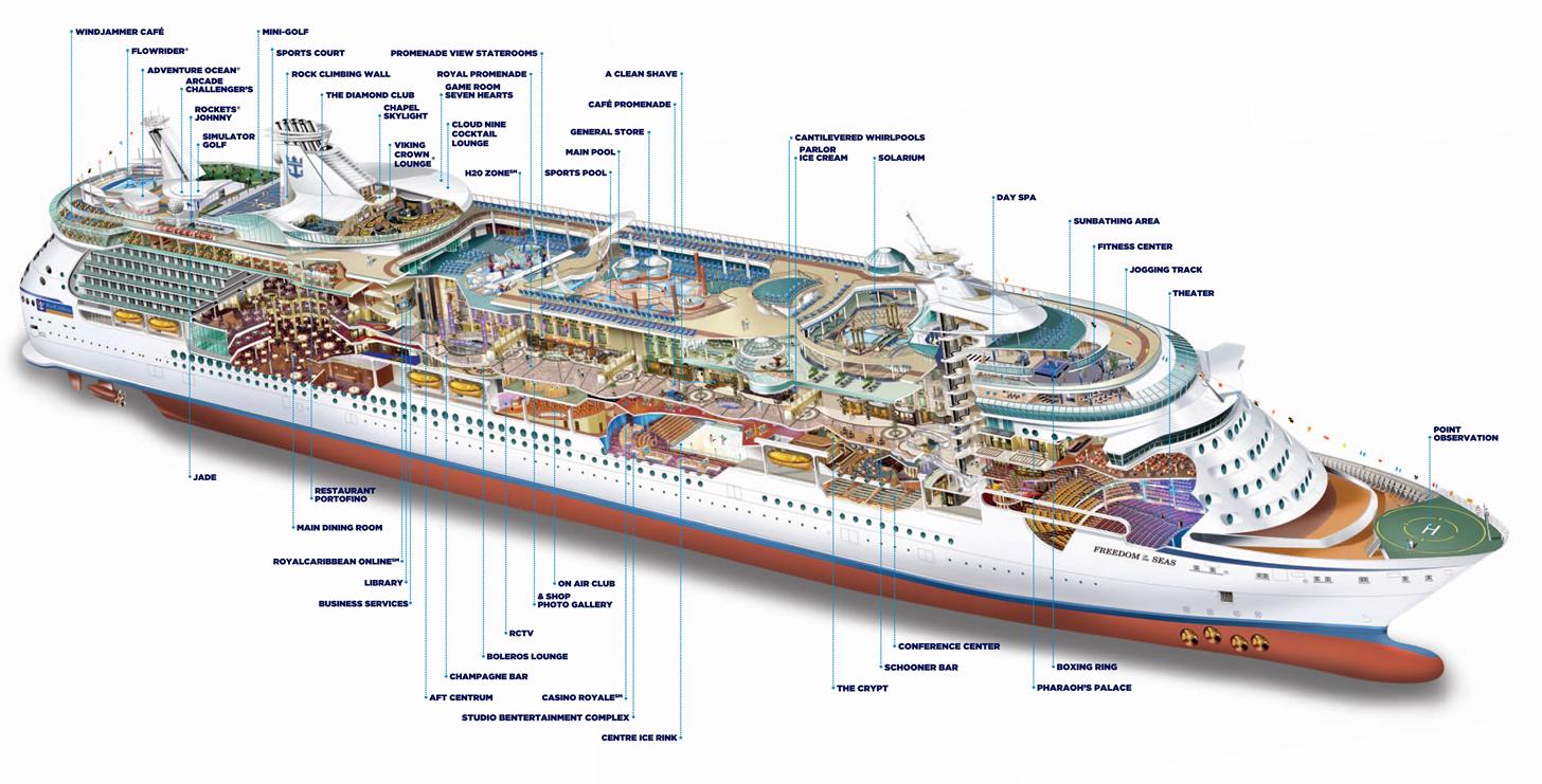 Des schiffs freedom of the seas royal caribbean logitravel de