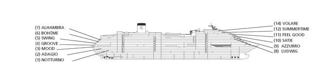 Kategorien und kabinen des schiffs costa pacifica costa for Costa pacifica ponti
