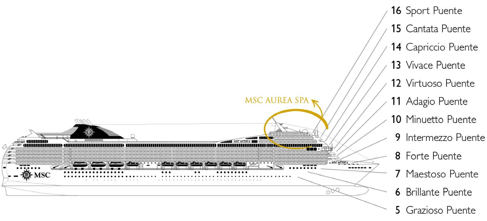 Kategorien und Kabinen des Schiffs MSC Musica, MSC Kreuzfahrten - Logitravel.de